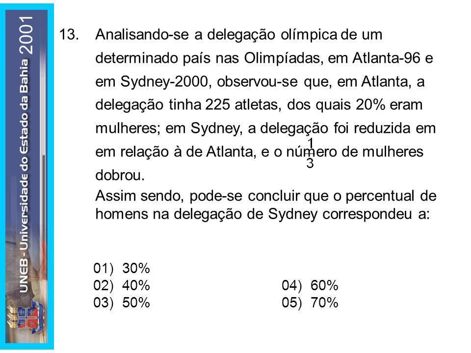 13.Analisando-se a delegação olímpica de um determinado país nas Olimpíadas, em Atlanta-96 e em Sydney-2000, observou-se que, em Atlanta, a delegação