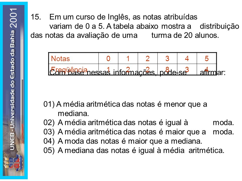 15.Em um curso de Inglês, as notas atribuídas variam de 0 a 5. A tabela abaixo mostra a distribuição das notas da avaliação de uma turma de 20 alunos.