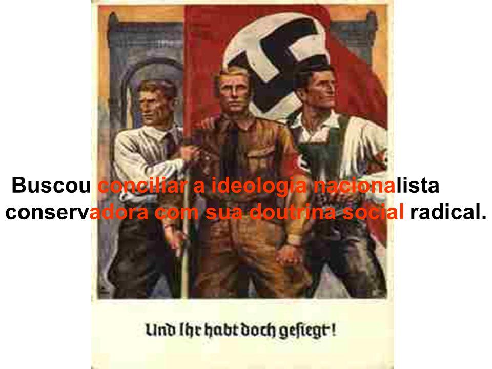 Buscou conciliar a ideologia nacionalista conservadora com sua doutrina social radical.