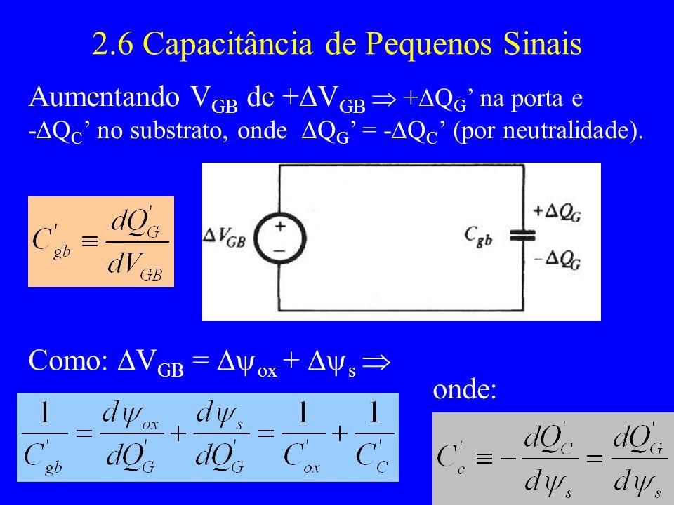 2.6 Capacitância de Pequenos Sinais Aumentando V GB de + V GB + Q G na porta e - Q C no substrato, onde Q G = - Q C (por neutralidade). Como: V GB = o