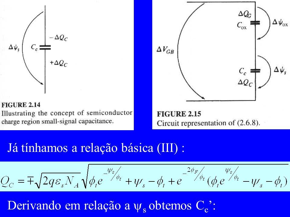 Já tínhamos a relação básica (III) : Derivando em relação a s obtemos C c :