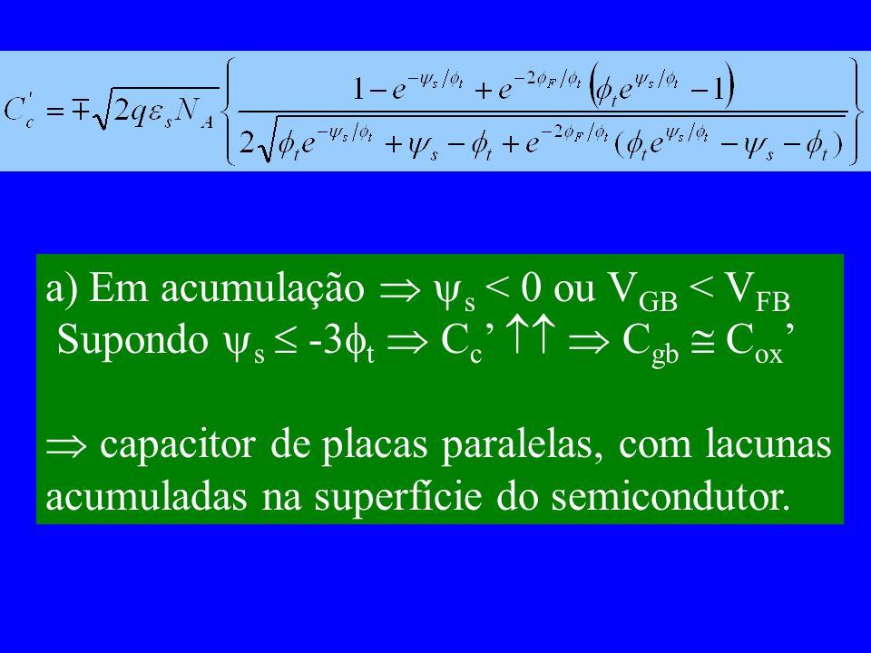 a)Em acumulação s < 0 ou V GB < V FB Supondo s -3 t C c C gb C ox capacitor de placas paralelas, com lacunas acumuladas na superfície do semicondutor.