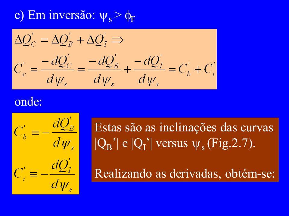 c) Em inversão: s > F onde: Estas são as inclinações das curvas Q B e Q I versus s (Fig.2.7). Realizando as derivadas, obtém-se: