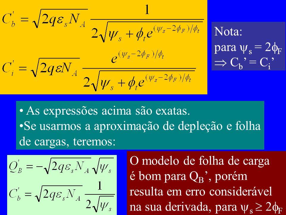 As expressões acima são exatas. Se usarmos a aproximação de depleção e folha de cargas, teremos: O modelo de folha de carga é bom para Q B, porém resu