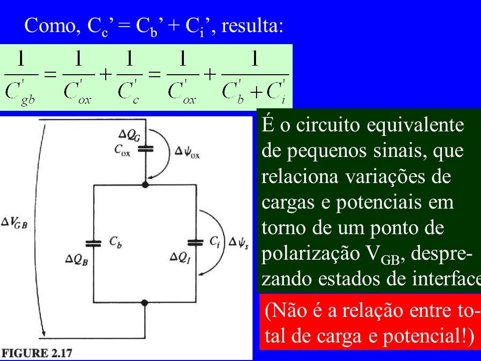 Como, C c = C b + C i, resulta: É o circuito equivalente de pequenos sinais, que relaciona variações de cargas e potenciais em torno de um ponto de polarização V GB, despre- zando estados de interface (Não é a relação entre to- tal de carga e potencial!)