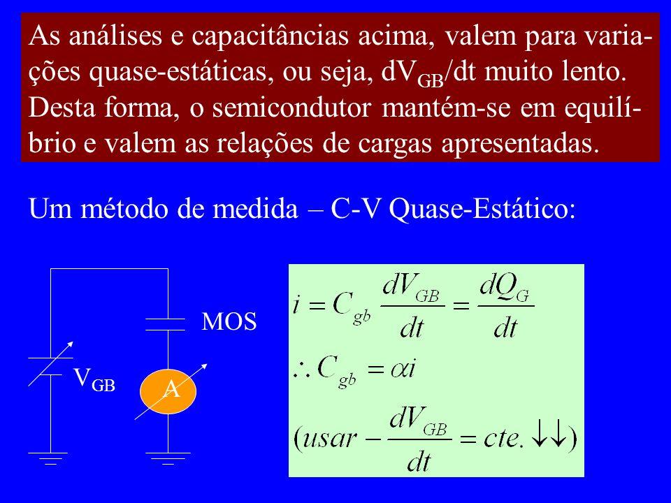 As análises e capacitâncias acima, valem para varia- ções quase-estáticas, ou seja, dV GB /dt muito lento. Desta forma, o semicondutor mantém-se em eq