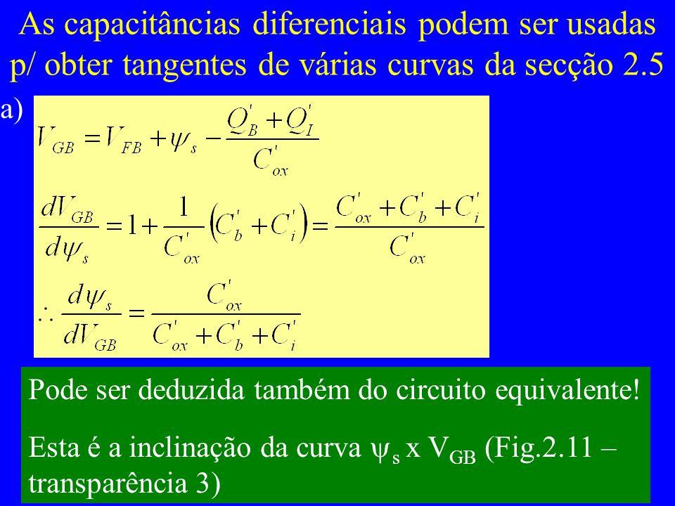 As capacitâncias diferenciais podem ser usadas p/ obter tangentes de várias curvas da secção 2.5 a) Pode ser deduzida também do circuito equivalente!