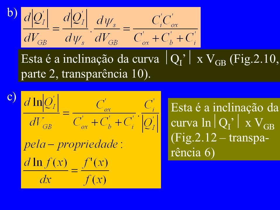 b) Esta é a inclinação da curva Q I x V GB (Fig.2.10, parte 2, transparência 10). c) Esta é a inclinação da curva ln Q I x V GB (Fig.2.12 – transpa- r