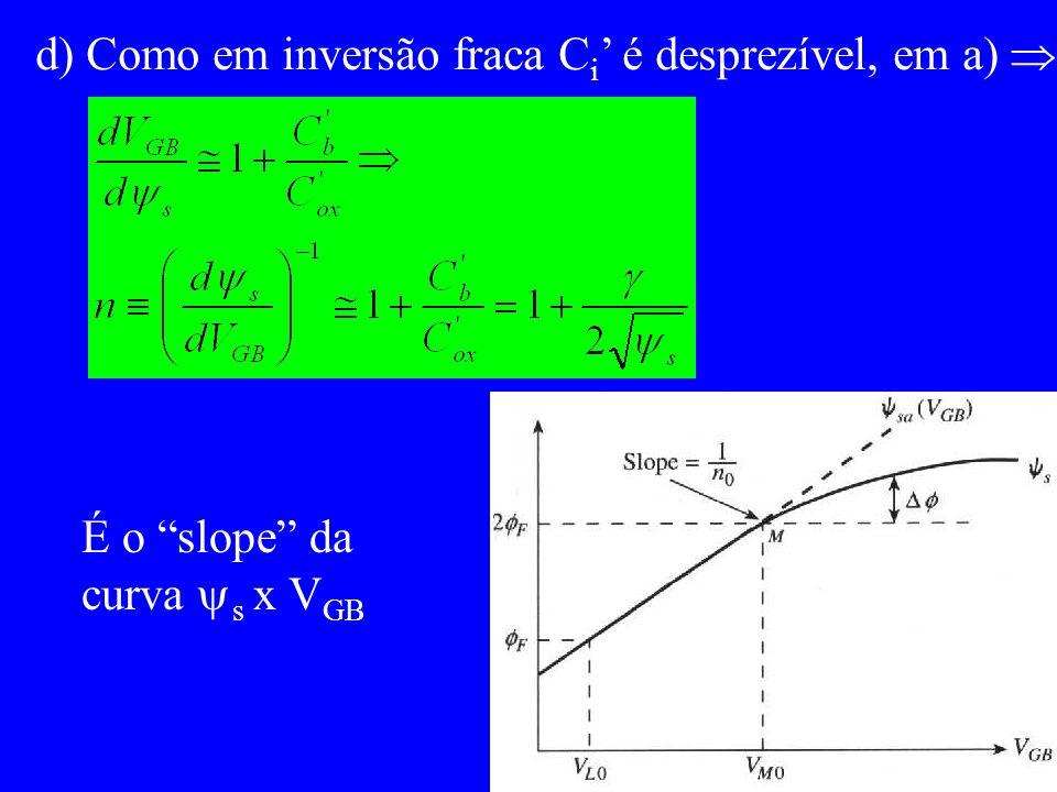 d) Como em inversão fraca C i é desprezível, em a) É o slope da curva s x V GB