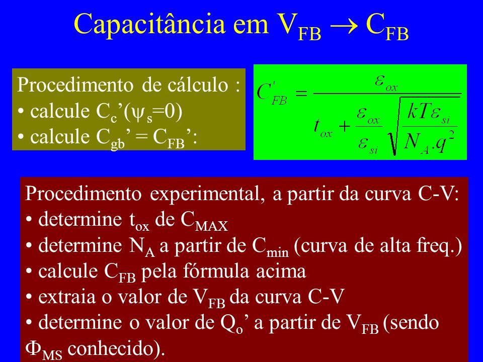 Capacitância em V FB C FB Procedimento de cálculo : calcule C c ( s =0) calcule C gb = C FB : Procedimento experimental, a partir da curva C-V: determine t ox de C MAX determine N A a partir de C min (curva de alta freq.) calcule C FB pela fórmula acima extraia o valor de V FB da curva C-V determine o valor de Q o a partir de V FB (sendo MS conhecido).