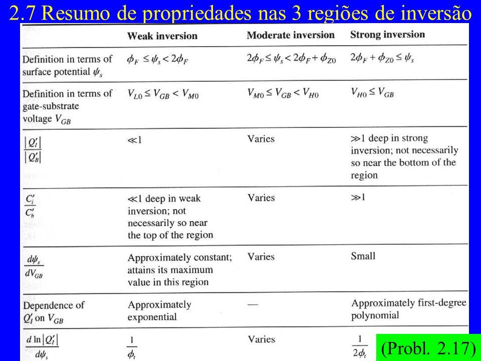 2.7 Resumo de propriedades nas 3 regiões de inversão (Probl. 2.17)