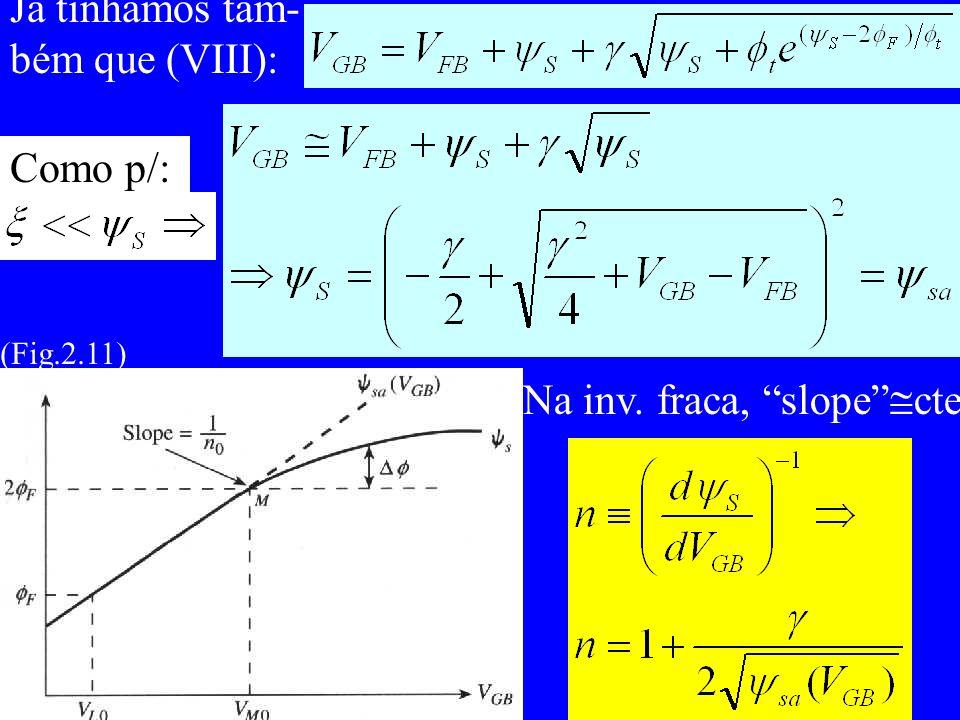 Já tínhamos tam- bém que (VIII): Como p/: Na inv. fraca, slope cte (Fig.2.11)