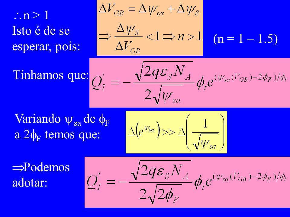 n > 1 Isto é de se esperar, pois: (n = 1 – 1.5) Tínhamos que: Variando sa de F a 2 F temos que: Podemos adotar: