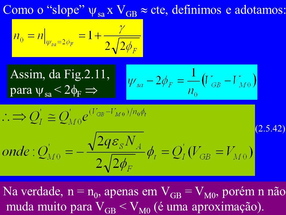 Como o slope sa x V GB cte, definimos e adotamos: Assim, da Fig.2.11, para sa < 2 F Na verdade, n = n 0, apenas em V GB = V M0, porém n não muda muito para V GB < V M0 (é uma aproximação).
