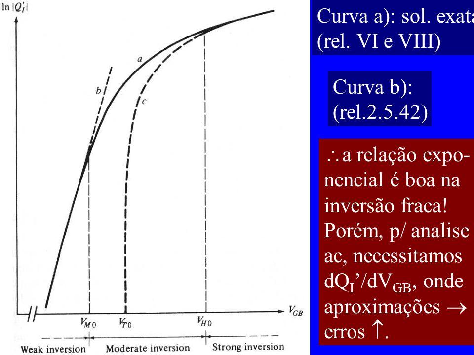 Curva a): sol. exata (rel. VI e VIII) Curva b): (rel.2.5.42) a relação expo- nencial é boa na inversão fraca! Porém, p/ analise ac, necessitamos dQ I