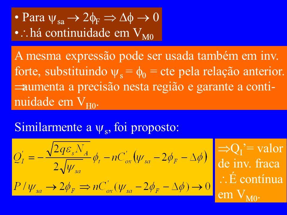Para sa 2 F 0 há continuidade em V M0 A mesma expressão pode ser usada também em inv. forte, substituindo s = 0 = cte pela relação anterior. aumenta a