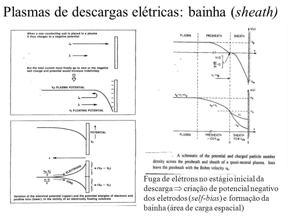 Plasmas de descargas elétricas: bainha (sheath) Fuga de elétrons no estágio inicial da descarga criação de potencial negativo dos eletrodos (self-bias