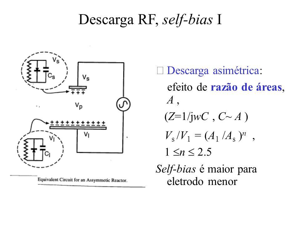 Descarga RF, self-bias I •Descarga asimétrica: efeito de razão de áreas, A, (Z=1/jwC, C~ A ) V s /V 1 = (A 1 /A s ) n, 1 n 2.5 Self-bias é maior para