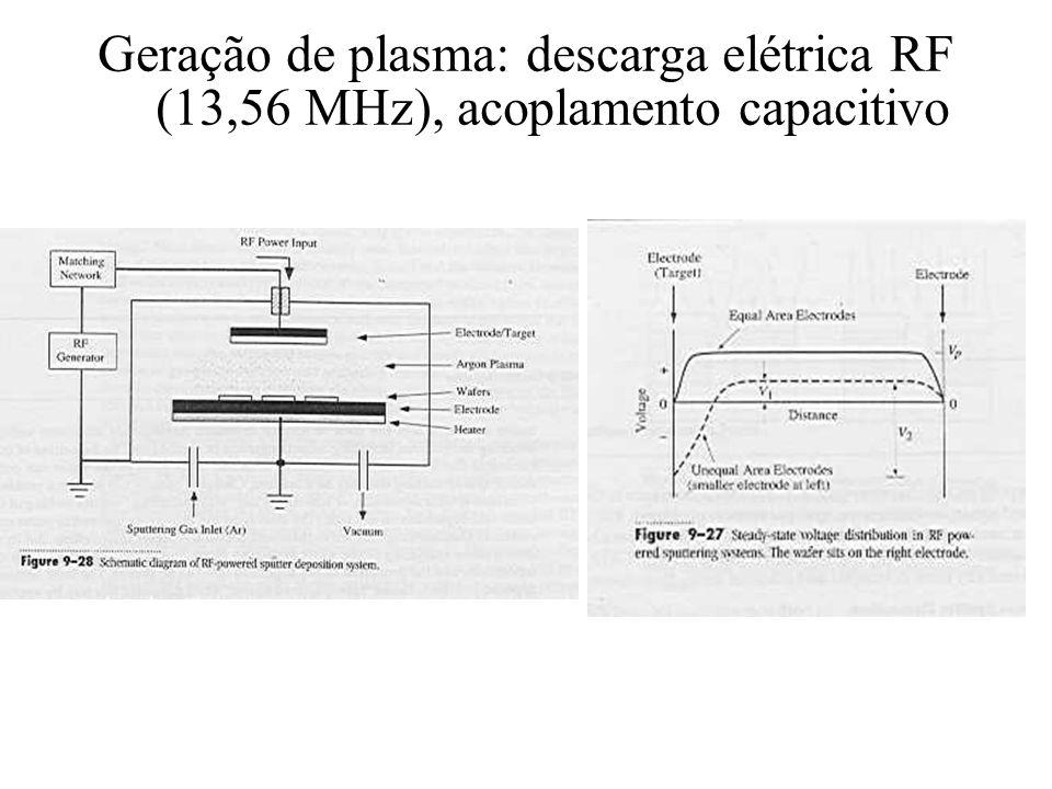 Geração de plasma: descarga elétrica RF (13,56 MHz), acoplamento capacitivo