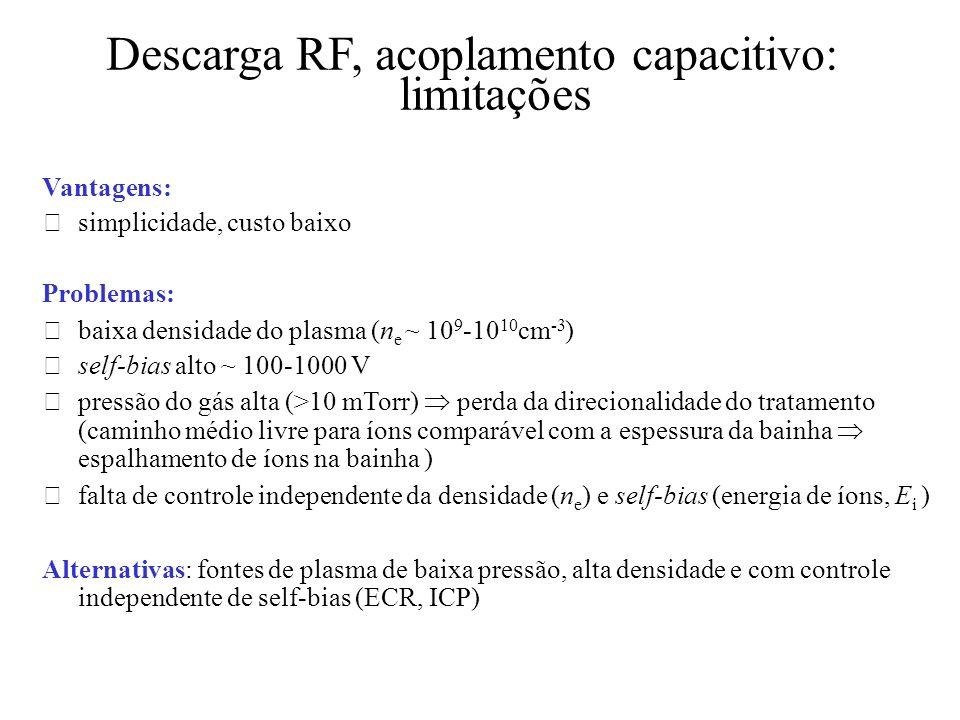 Descarga RF, acoplamento capacitivo: limitações Vantagens: •simplicidade, custo baixo Problemas: •baixa densidade do plasma (n e ~ 10 9 -10 10 cm -3 )