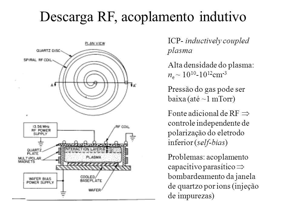 Descarga RF, acoplamento indutivo ICP- inductively coupled plasma Alta densidade do plasma: n e ~ 10 10 -10 12 cm -3 Pressão do gas pode ser baixa (at