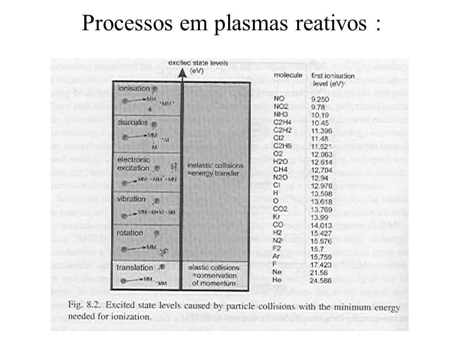 •Plasma etching.An introduction.