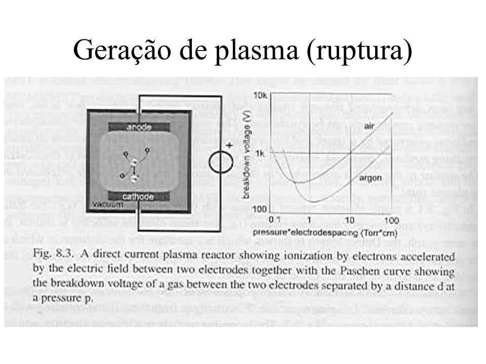Plasmas de descargas elétricas: estrutura típica Exemplo: descarga DC luminosa Distribuição de parâmetros (luminosidade, potencial, campo elétrico, densidade de elétrons e íons) - essencialmente não uniforme.