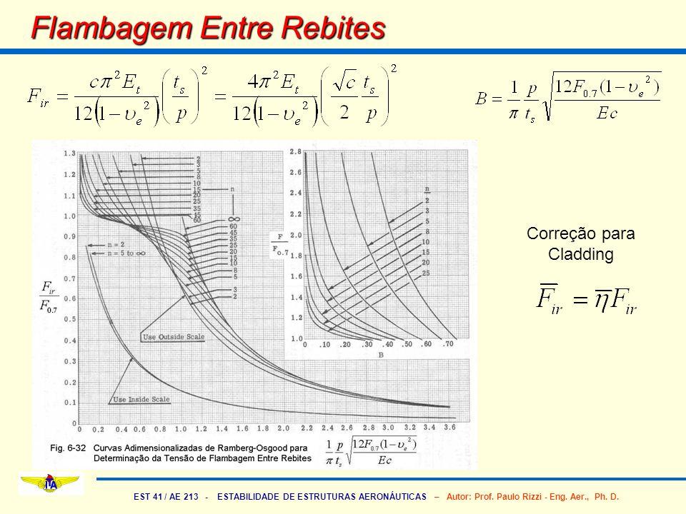 EST 41 / AE 213 - ESTABILIDADE DE ESTRUTURAS AERONÁUTICAS – Autor: Prof. Paulo Rizzi - Eng. Aer., Ph. D. Flambagem Entre Rebites Correção para Claddin