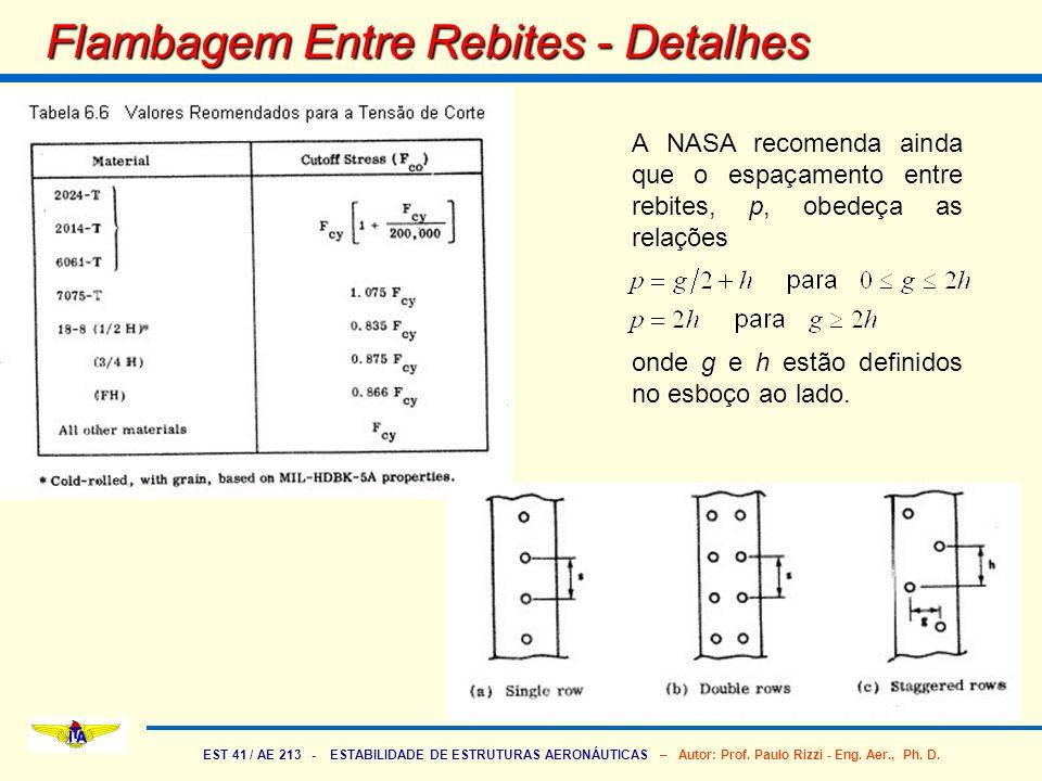 EST 41 / AE 213 - ESTABILIDADE DE ESTRUTURAS AERONÁUTICAS – Autor: Prof. Paulo Rizzi - Eng. Aer., Ph. D. Flambagem Entre Rebites - Detalhes A NASA rec