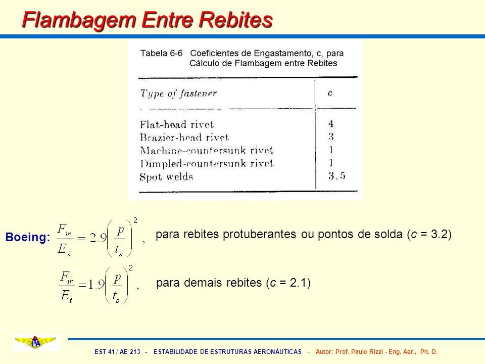 EST 41 / AE 213 - ESTABILIDADE DE ESTRUTURAS AERONÁUTICAS – Autor: Prof. Paulo Rizzi - Eng. Aer., Ph. D. Flambagem Entre Rebites Boeing: para rebites