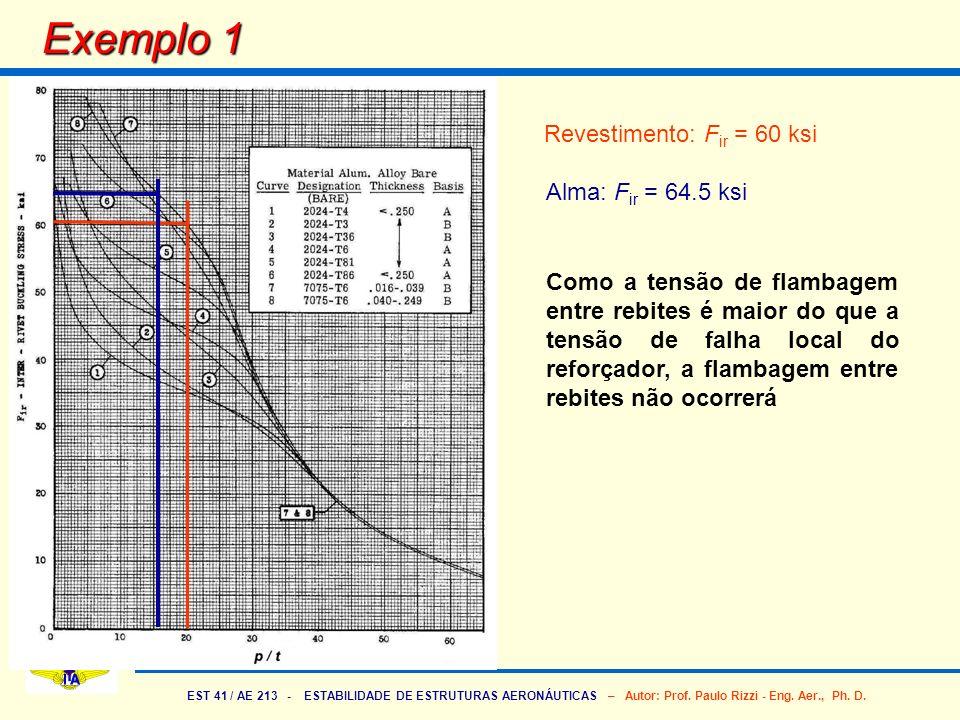 EST 41 / AE 213 - ESTABILIDADE DE ESTRUTURAS AERONÁUTICAS – Autor: Prof. Paulo Rizzi - Eng. Aer., Ph. D. Exemplo 1 Revestimento: F ir = 60 ksi Alma: F