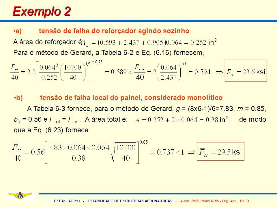 EST 41 / AE 213 - ESTABILIDADE DE ESTRUTURAS AERONÁUTICAS – Autor: Prof. Paulo Rizzi - Eng. Aer., Ph. D. Exemplo 2 a) tensão de falha do reforçador ag