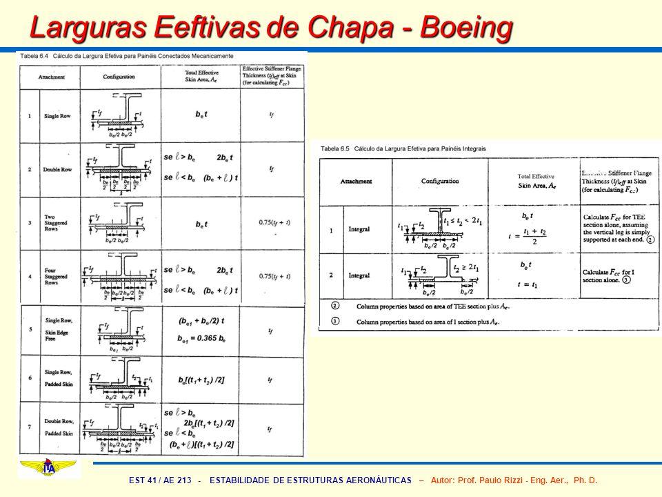 EST 41 / AE 213 - ESTABILIDADE DE ESTRUTURAS AERONÁUTICAS – Autor: Prof. Paulo Rizzi - Eng. Aer., Ph. D. Larguras Eeftivas de Chapa - Boeing