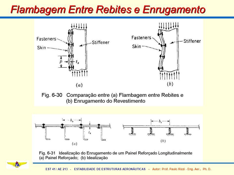 EST 41 / AE 213 - ESTABILIDADE DE ESTRUTURAS AERONÁUTICAS – Autor: Prof. Paulo Rizzi - Eng. Aer., Ph. D. Flambagem Entre Rebites e Enrugamento