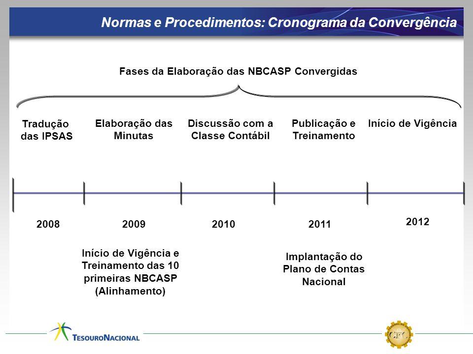 Normas e Procedimentos: Cronograma da Convergência 2008200920102011 2012 Tradução das IPSAS Elaboração das Minutas Discussão com a Classe Contábil Pub