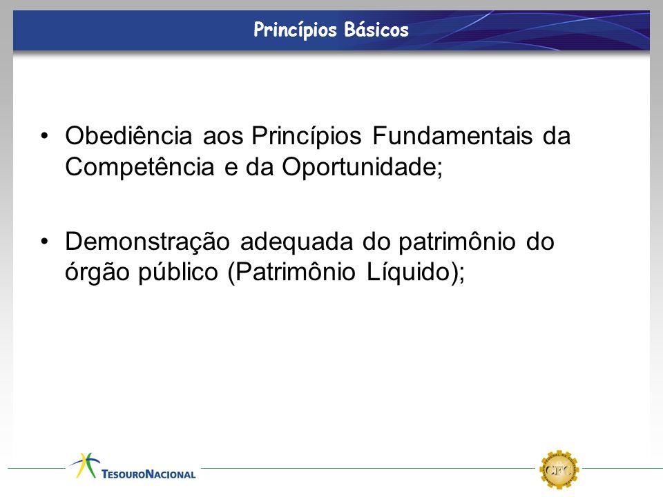 Princípios Básicos Obediência aos Princípios Fundamentais da Competência e da Oportunidade; Demonstração adequada do patrimônio do órgão público (Patr