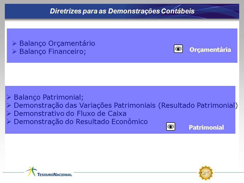 Diretrizes para as Demonstrações Contábeis Balanço Orçamentário Balanço Financeiro; Balanço Patrimonial; Demonstração das Variações Patrimoniais (Resu