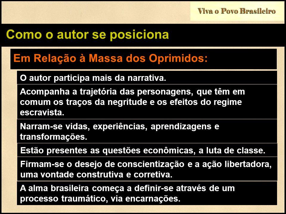 Viva o Povo Brasileiro Como o autor se posiciona O autor participa mais da narrativa. Em Relação à Massa dos Oprimidos: Acompanha a trajetória das per