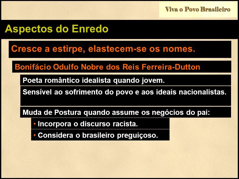 Viva o Povo Brasileiro Aspectos do Enredo Cresce a estirpe, elastecem-se os nomes. Bonifácio Odulfo Nobre dos Reis Ferreira-Dutton Poeta romântico ide