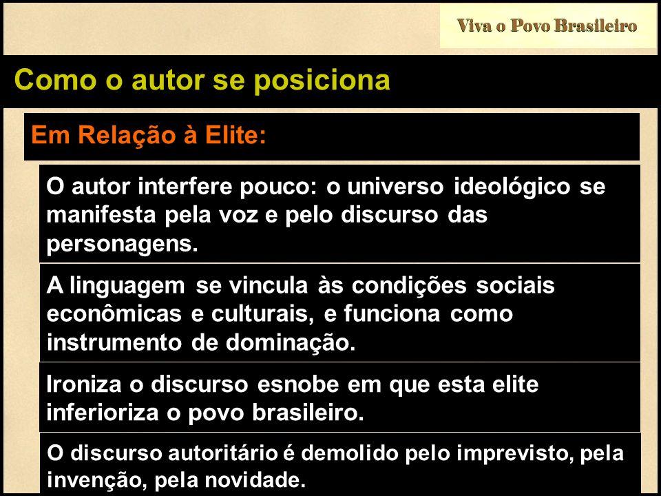 Viva o Povo Brasileiro Como o autor se posiciona O autor participa mais da narrativa.