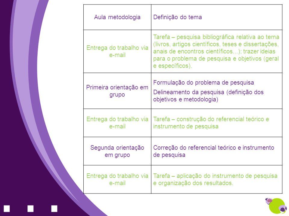 Aula metodologiaDefinição do tema Entrega do trabalho via e-mail Tarefa – pesquisa bibliográfica relativa ao tema (livros, artigos científicos, teses