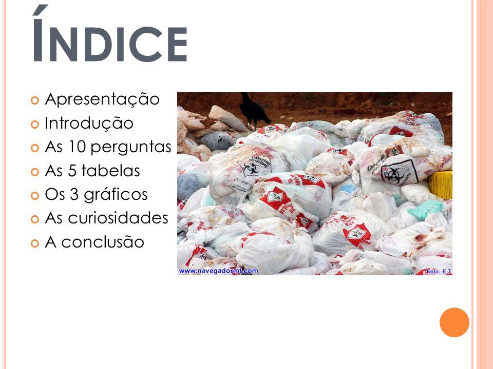 APRESENTAÇ ÃO Muitas pessoas hoje em dia, não sabem a importância do cuidado com o lixo hospitalar.