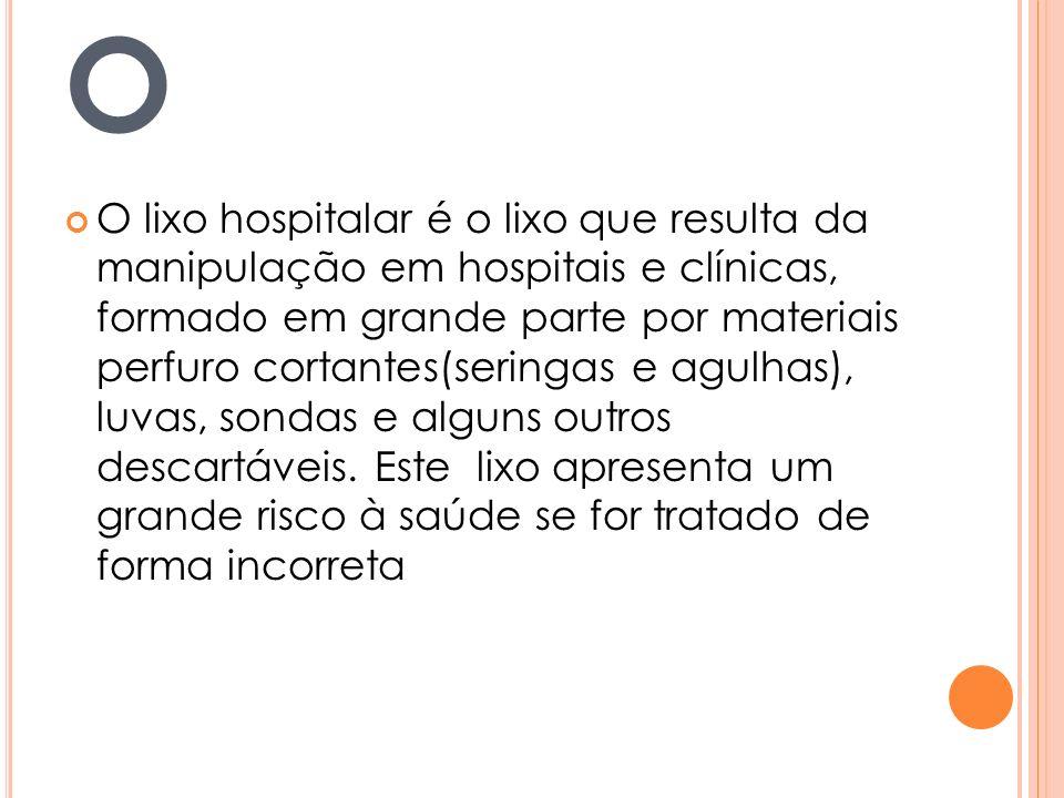 A S 10 PERGUNTAS 1)Do que é constituído o lixo hospitalar.