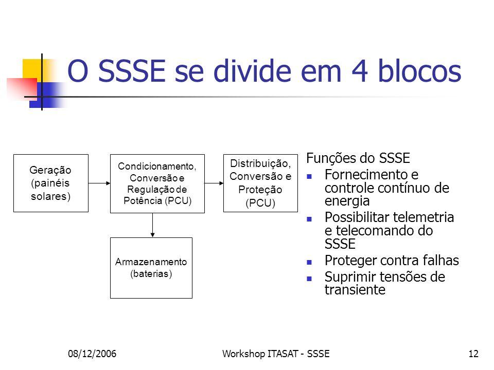 08/12/2006Workshop ITASAT - SSSE12 O SSSE se divide em 4 blocos Armazenamento (baterias) Geração (painéis solares) Condicionamento, Conversão e Regula