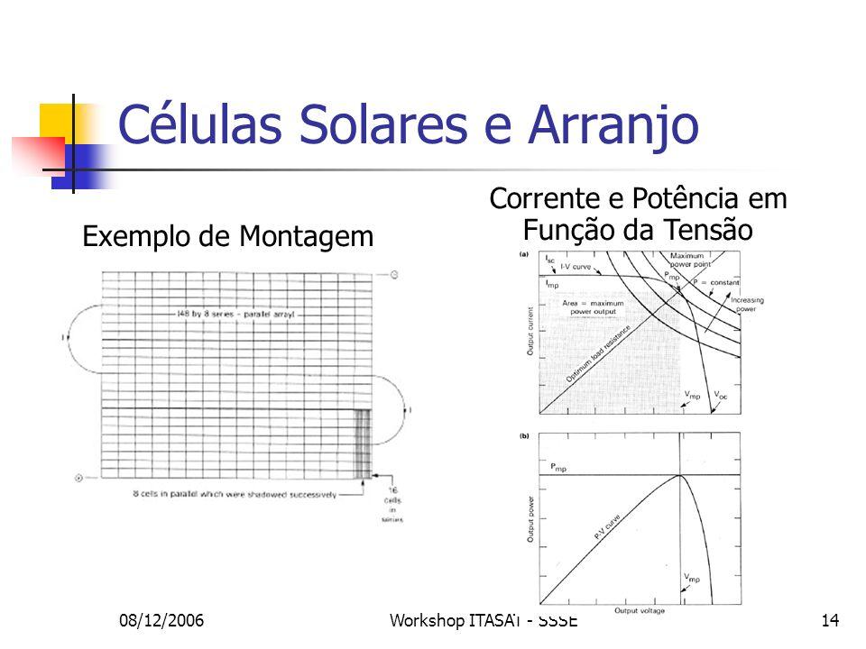 08/12/2006Workshop ITASAT - SSSE14 Células Solares e Arranjo Corrente e Potência em Função da Tensão Exemplo de Montagem