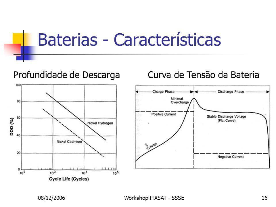 08/12/2006Workshop ITASAT - SSSE16 Profundidade de DescargaCurva de Tensão da Bateria Baterias - Características