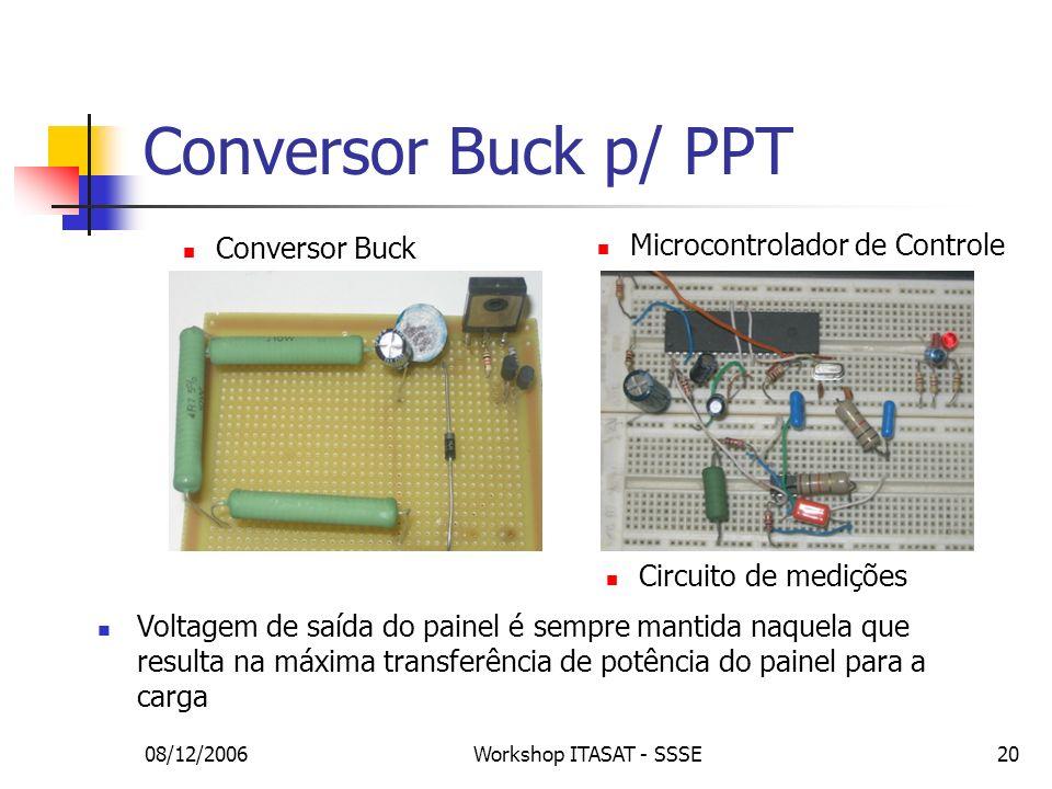 08/12/2006Workshop ITASAT - SSSE20 Conversor Buck p/ PPT Conversor Buck Microcontrolador de Controle Circuito de medições Voltagem de saída do painel