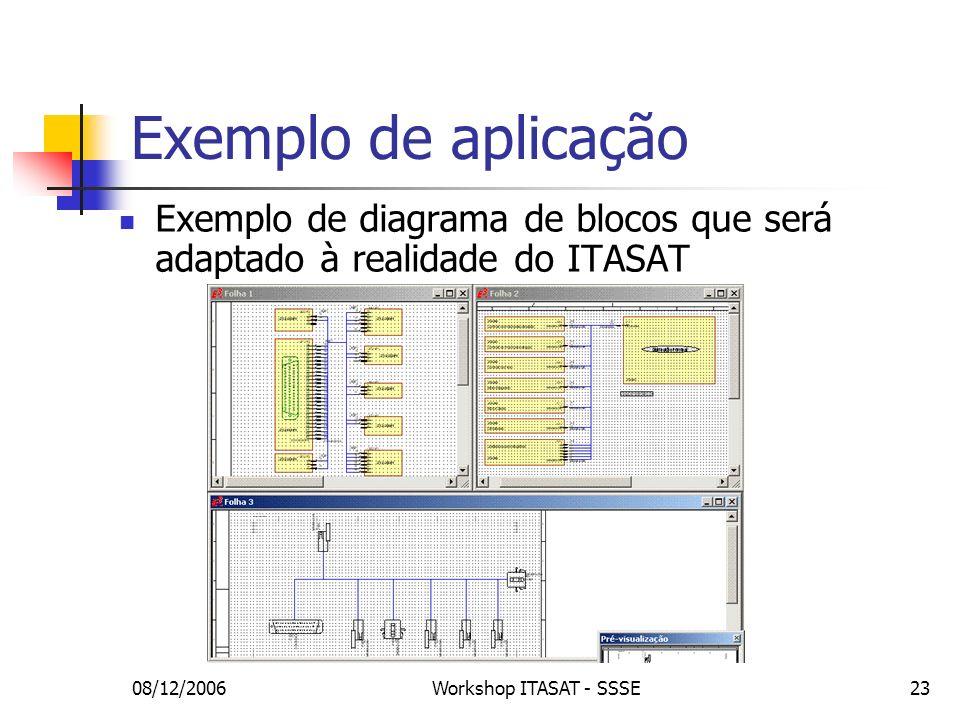 08/12/2006Workshop ITASAT - SSSE23 Exemplo de aplicação Exemplo de diagrama de blocos que será adaptado à realidade do ITASAT