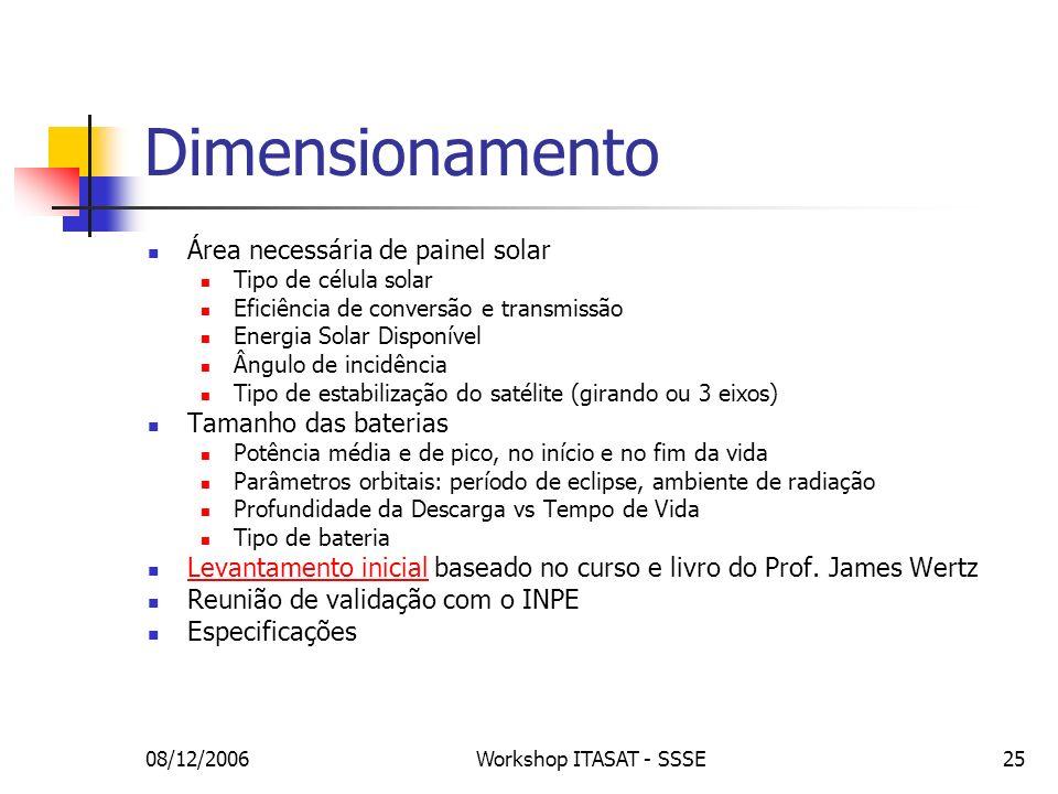 08/12/2006Workshop ITASAT - SSSE25 Dimensionamento Área necessária de painel solar Tipo de célula solar Eficiência de conversão e transmissão Energia