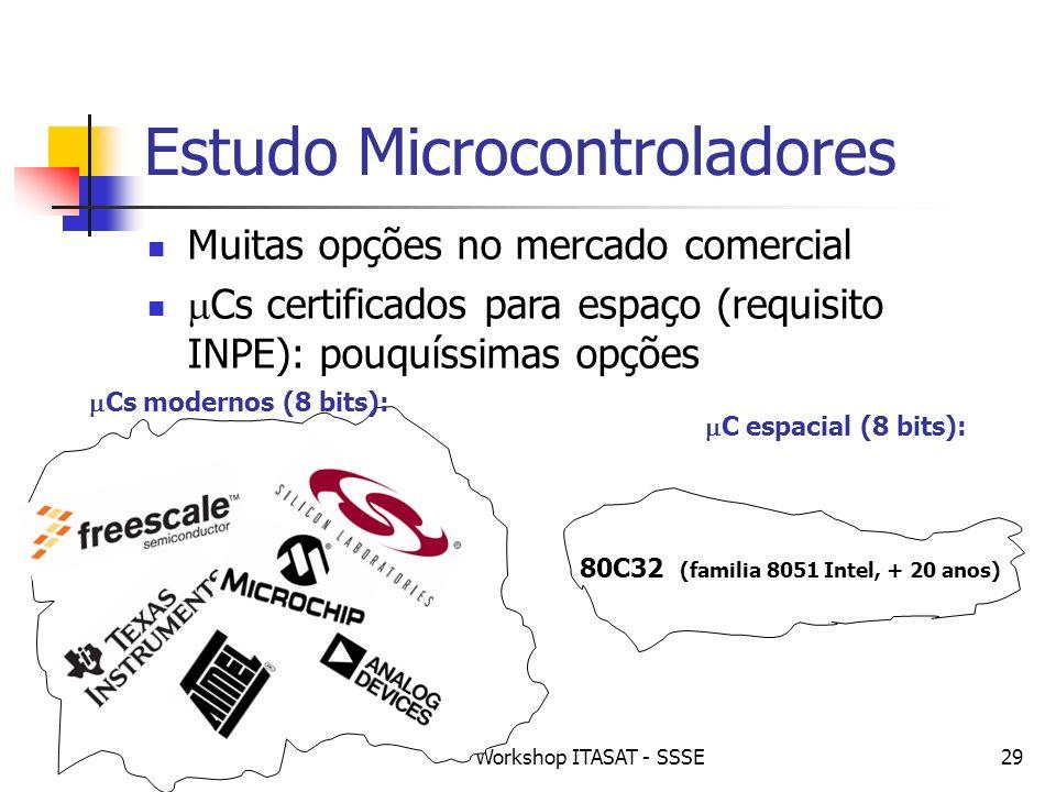 08/12/2006Workshop ITASAT - SSSE29 Estudo Microcontroladores Muitas opções no mercado comercial Cs certificados para espaço (requisito INPE): pouquíss